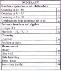 mathematics-worksheets-graphic04