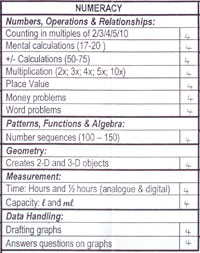 kids-math-worksheets-graphic02